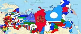 «Современная Россия в мировом сообществе» - сочинение